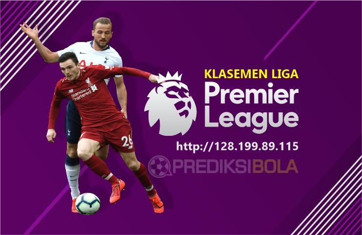 Klasemen Liga Inggris Hari Ini Musim 2019-2020